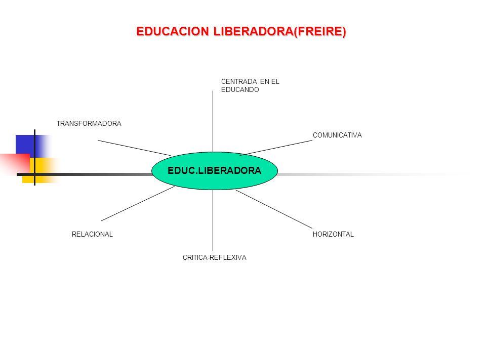 EDUCACION LIBERADORA(FREIRE)