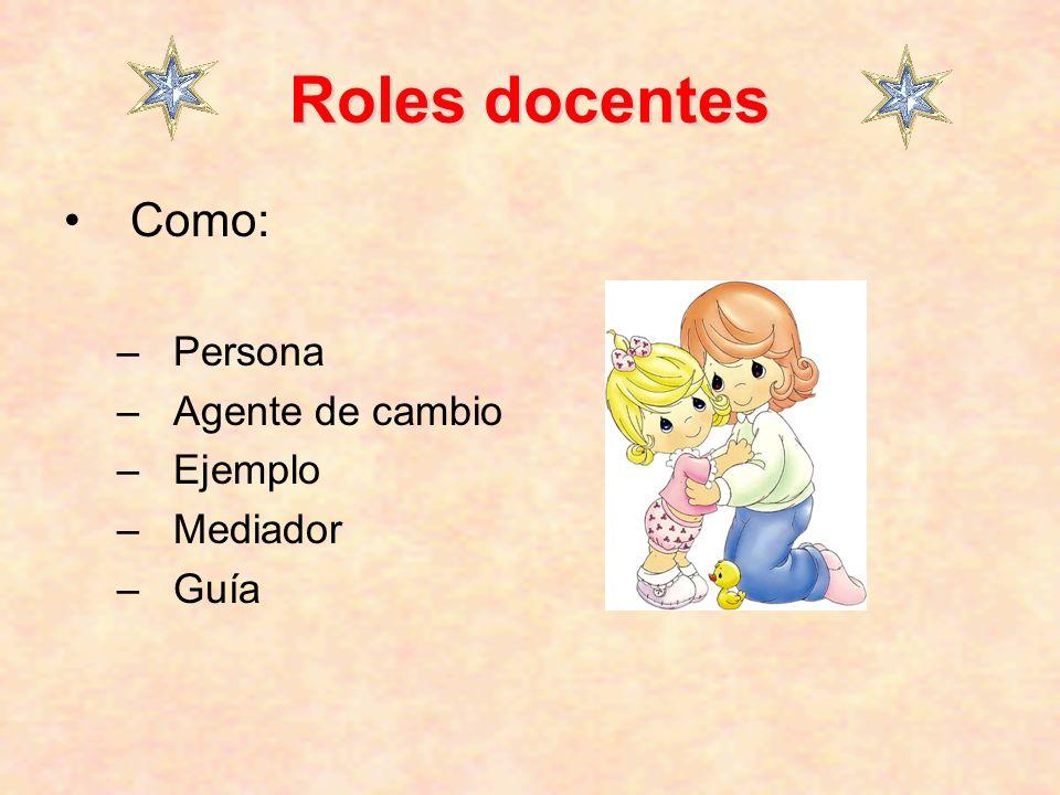Roles docentes Como: Persona Agente de cambio Ejemplo Mediador Guía