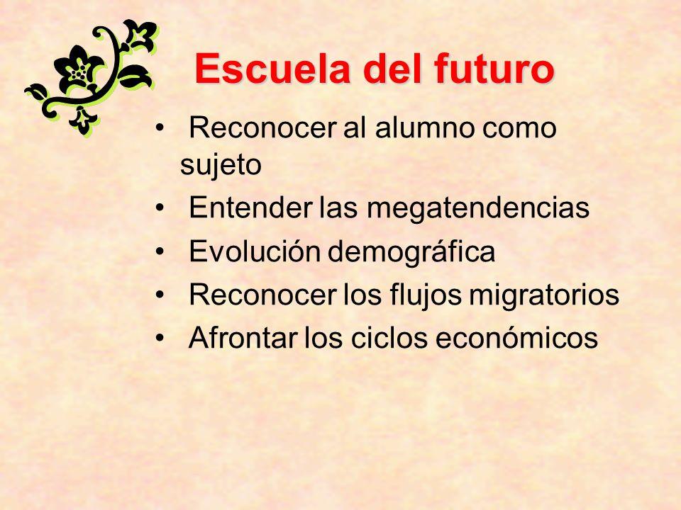 Escuela del futuro Reconocer al alumno como sujeto