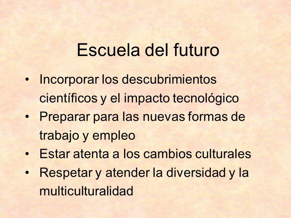 Escuela del futuro Incorporar los descubrimientos