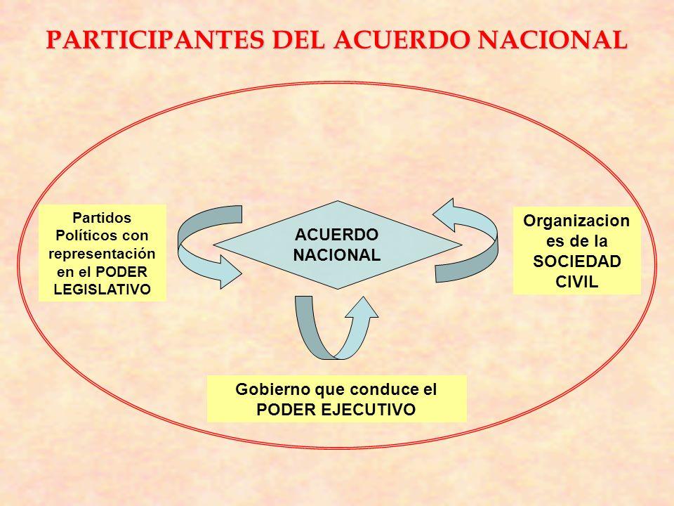 PARTICIPANTES DEL ACUERDO NACIONAL