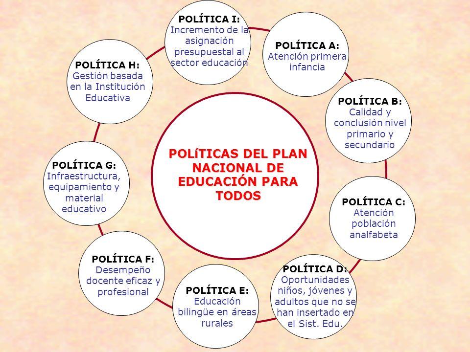POLíTICAS DEL PLAN NACIONAL DE EDUCACIÓN PARA TODOS