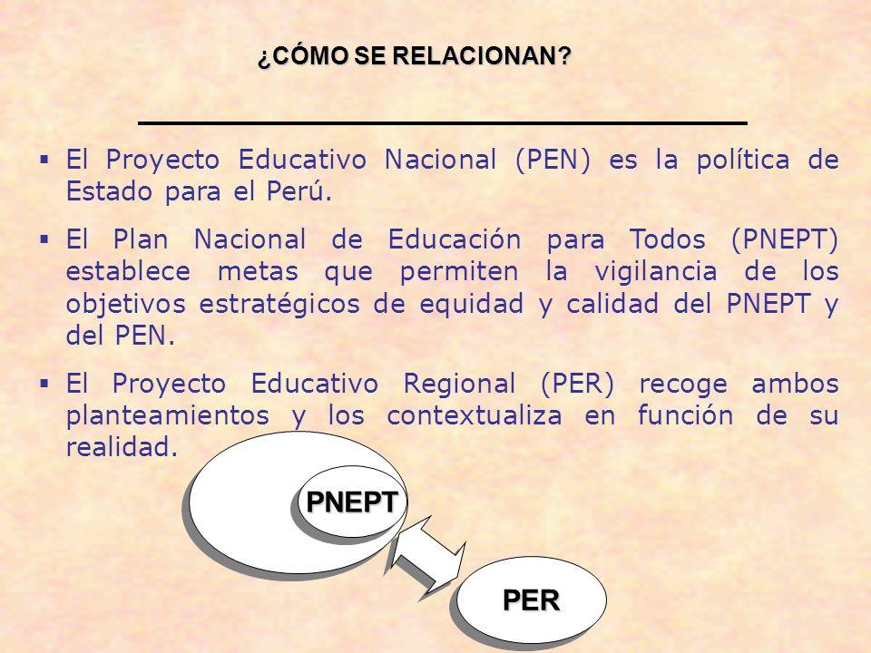 ¿CÓMO SE RELACIONAN El Proyecto Educativo Nacional (PEN) es la política de Estado para el Perú.
