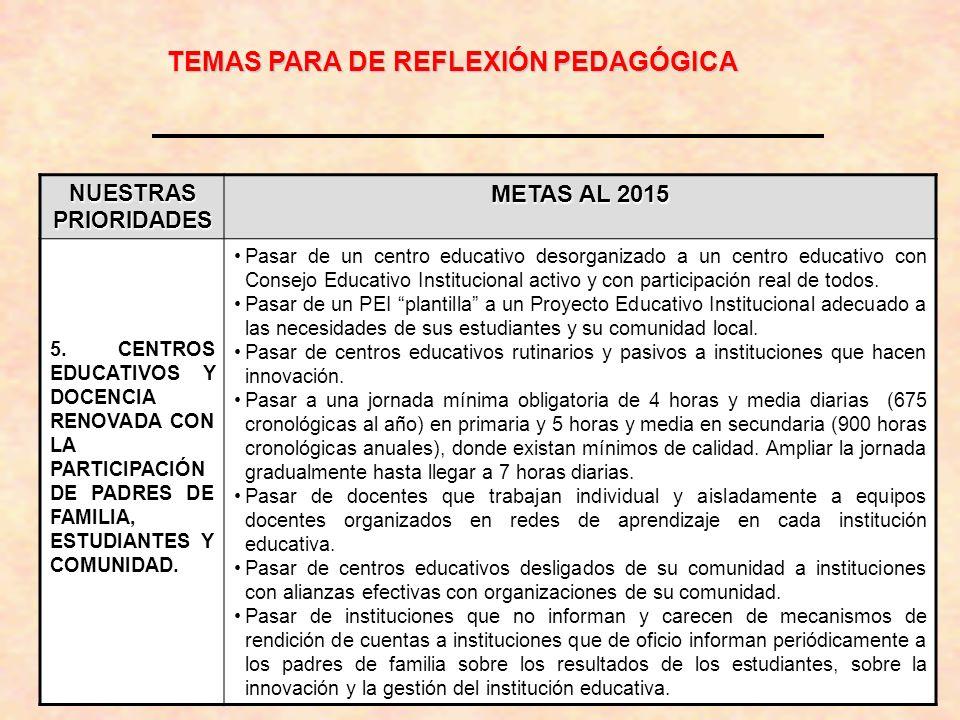 TEMAS PARA DE REFLEXIÓN PEDAGÓGICA