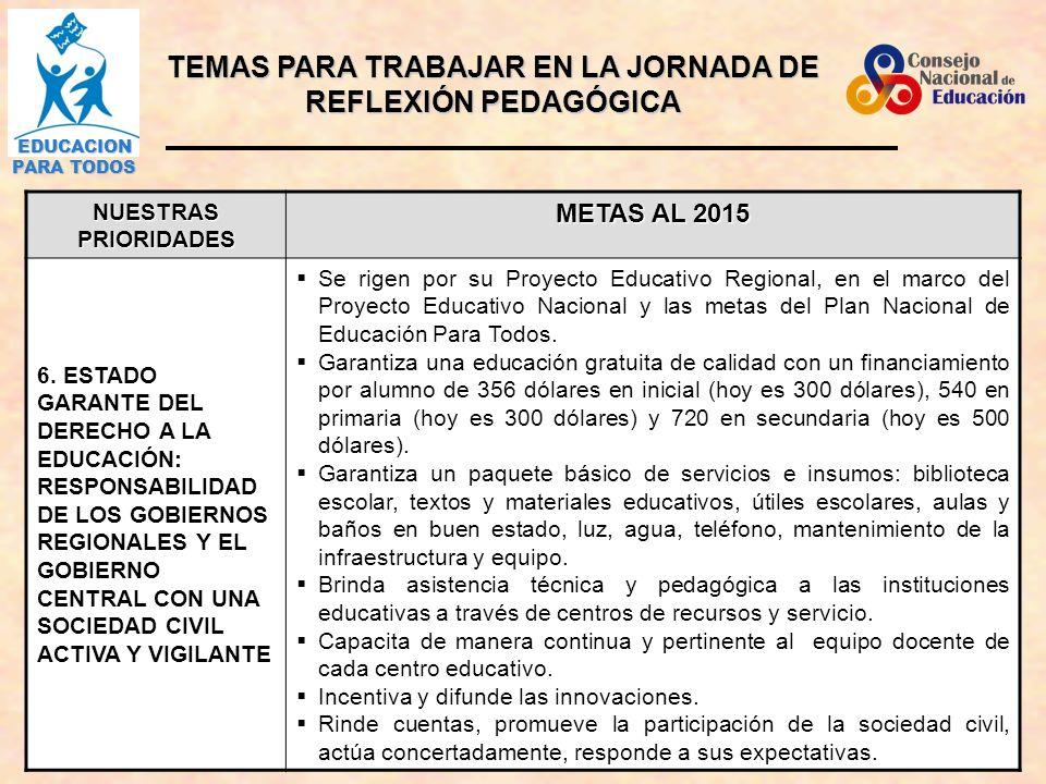 TEMAS PARA TRABAJAR EN LA JORNADA DE REFLEXIÓN PEDAGÓGICA