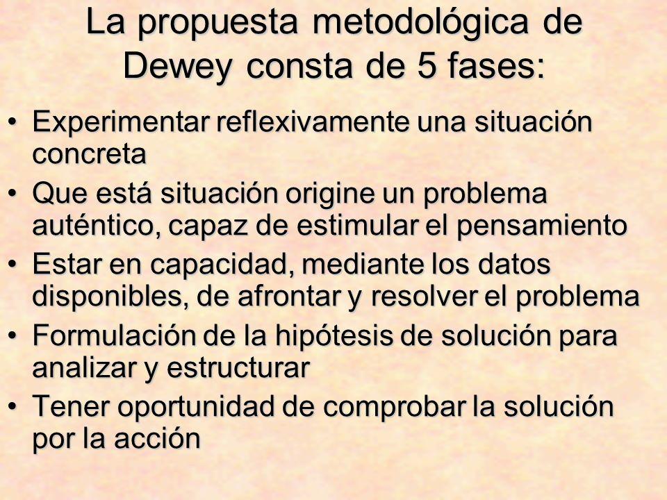 La propuesta metodológica de Dewey consta de 5 fases: