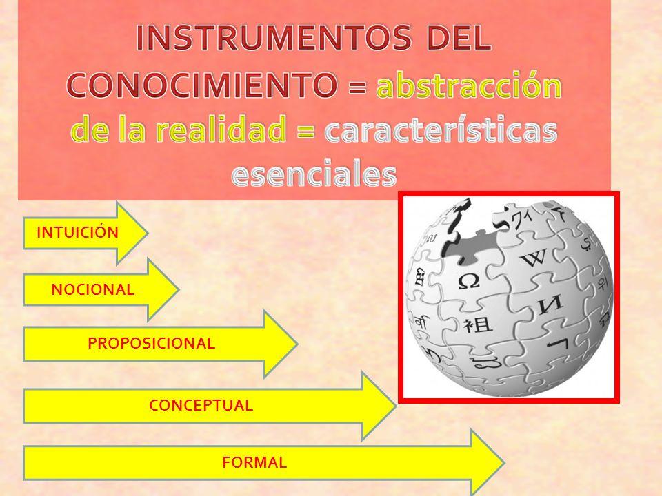 INTUICIÓN NOCIONAL PROPOSICIONAL CONCEPTUAL FORMAL