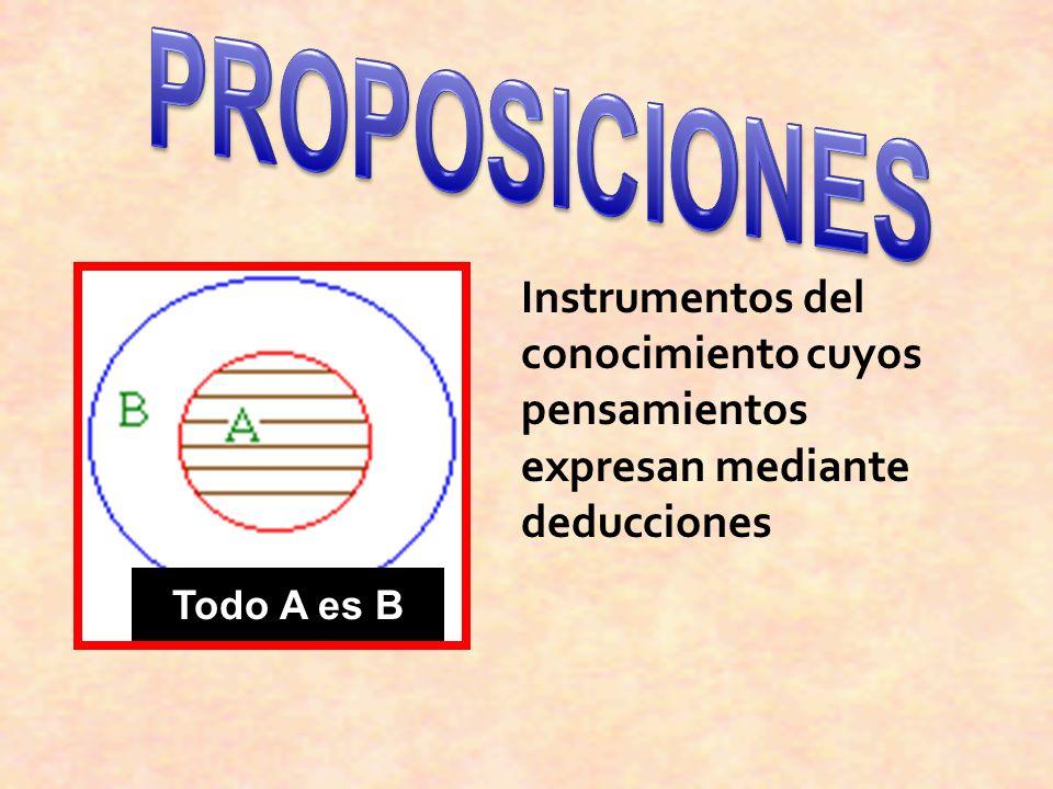 PROPOSICIONES Instrumentos del conocimiento cuyos pensamientos expresan mediante deducciones.