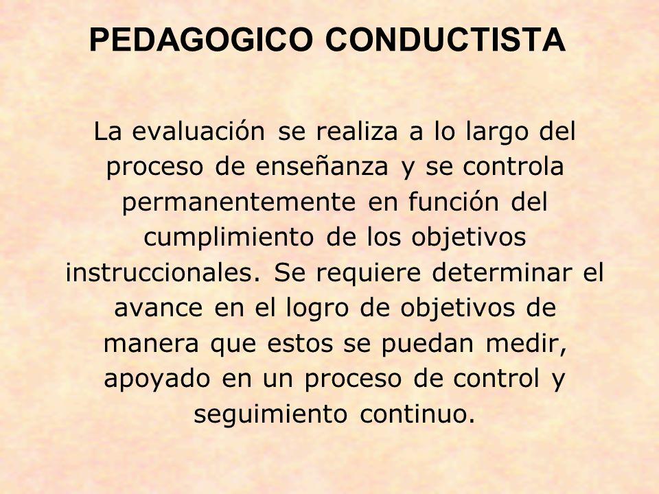 PEDAGOGICO CONDUCTISTA