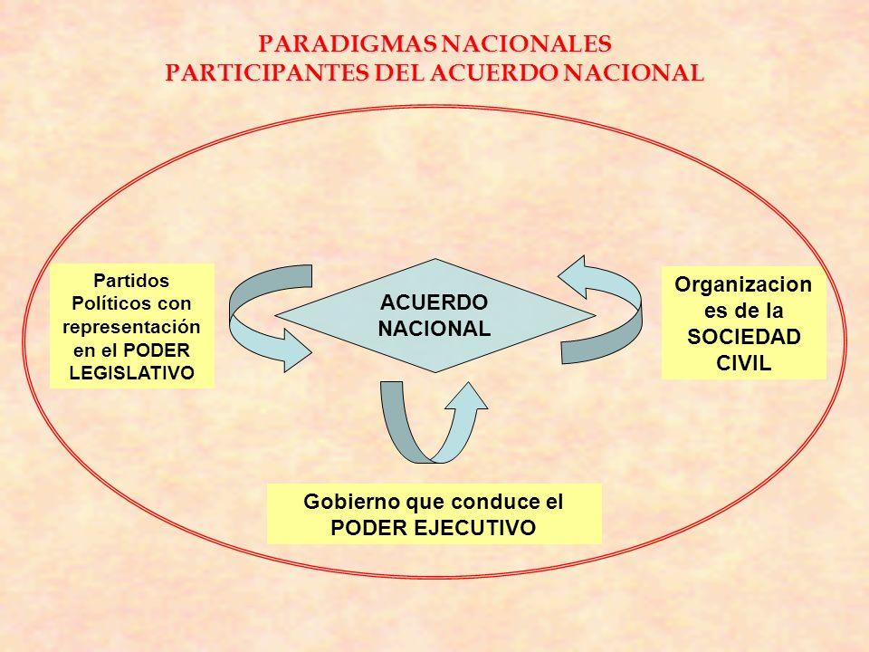 PARADIGMAS NACIONALES PARTICIPANTES DEL ACUERDO NACIONAL