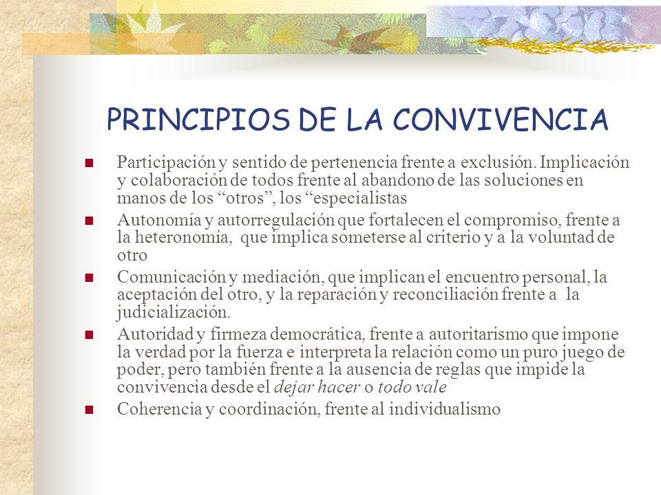 PRINCIPIOS DE LA CONVIVENCIA