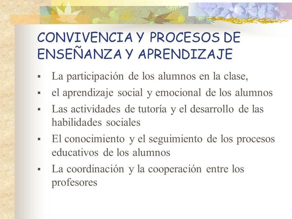 CONVIVENCIA Y PROCESOS DE ENSEÑANZA Y APRENDIZAJE