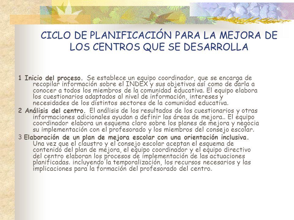 CICLO DE PLANIFICACIÓN PARA LA MEJORA DE LOS CENTROS QUE SE DESARROLLA