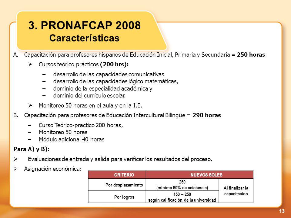 3. PRONAFCAP 2008 Características