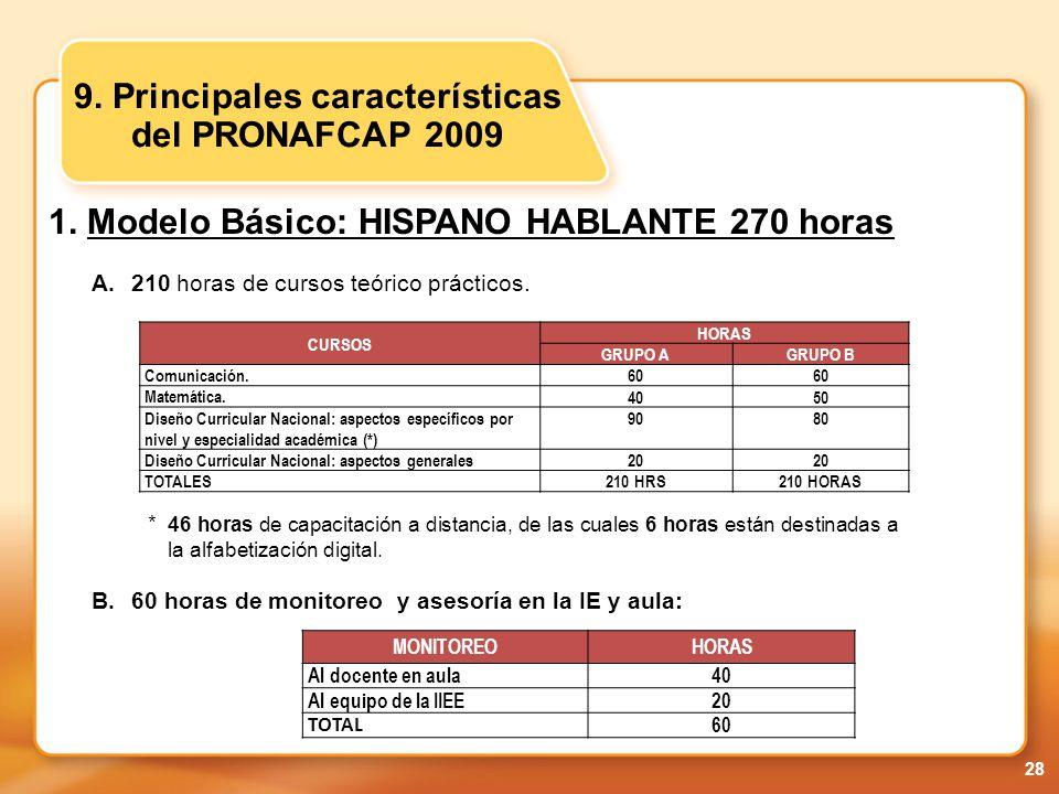 9. Principales características del PRONAFCAP 2009