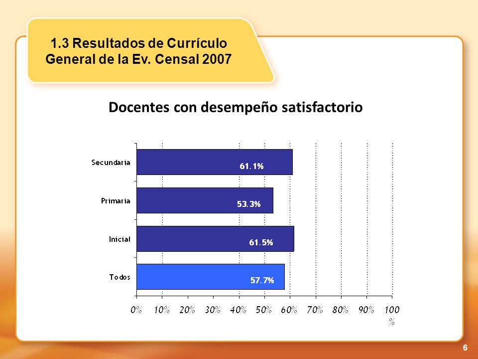 1.3 Resultados de Currículo General de la Ev. Censal 2007