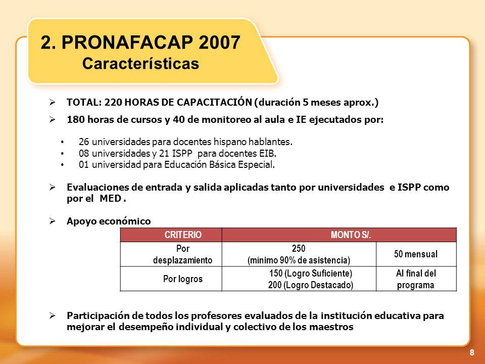 2. PRONAFACAP 2007 Características