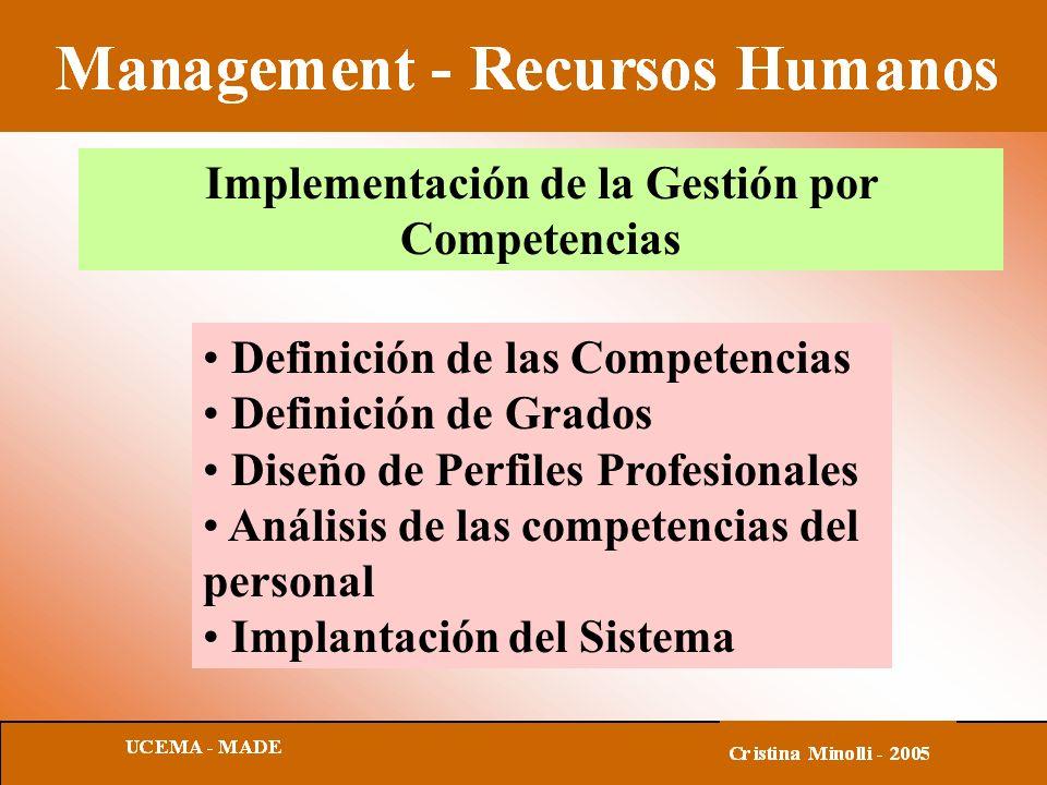 Implementación de la Gestión por Competencias