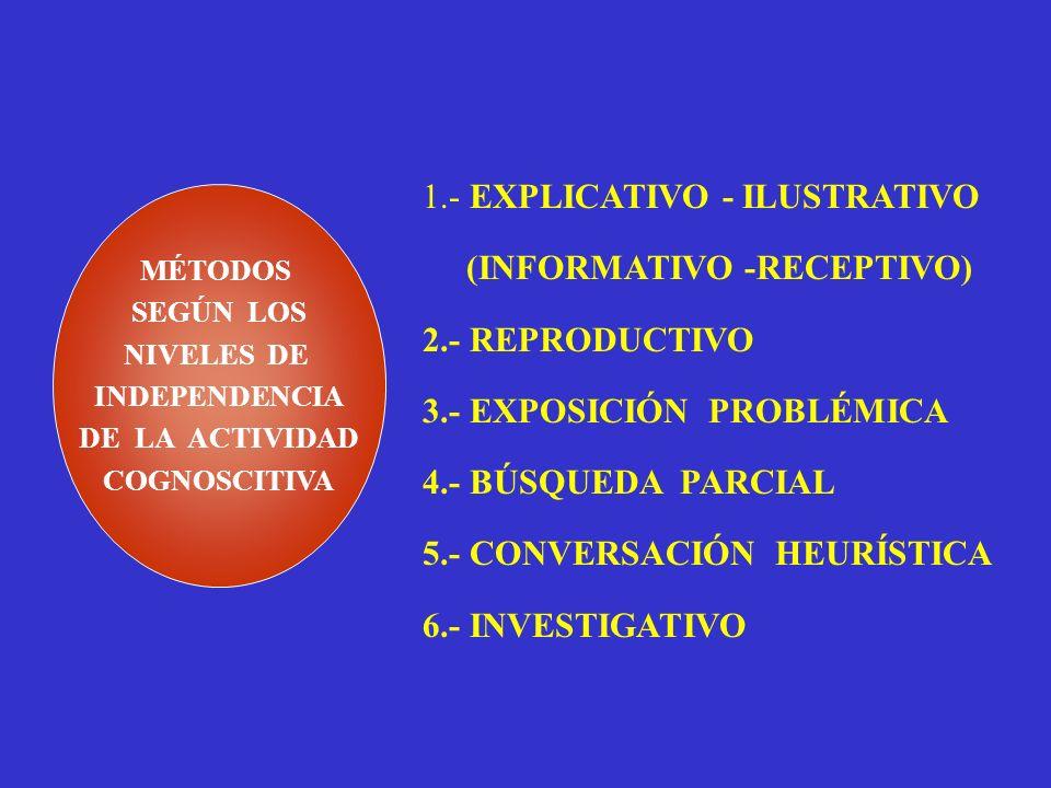 1.- EXPLICATIVO - ILUSTRATIVO (INFORMATIVO -RECEPTIVO)