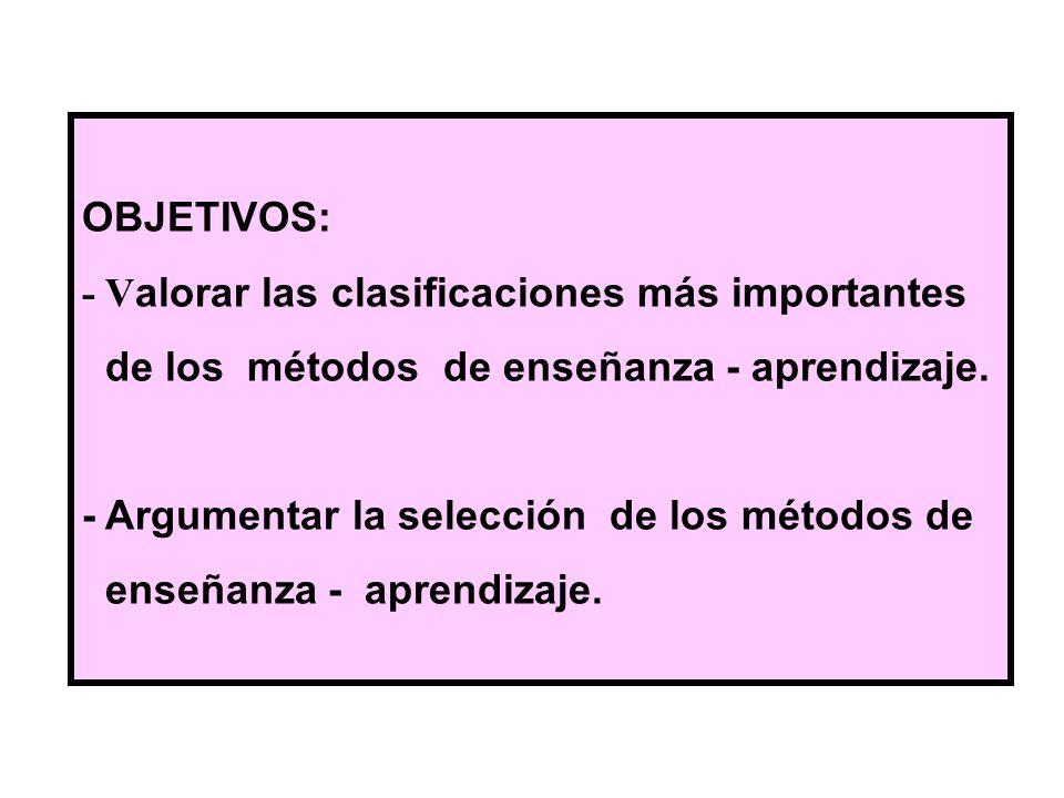 OBJETIVOS: - Valorar las clasificaciones más importantes. de los métodos de enseñanza - aprendizaje.