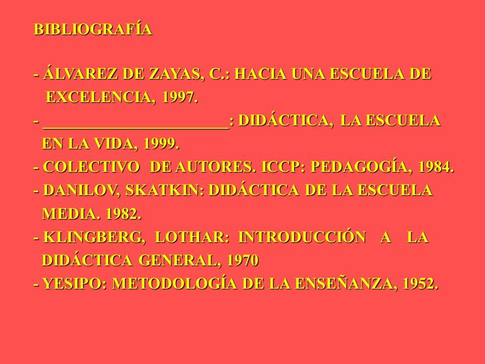 BIBLIOGRAFÍA - ÁLVAREZ DE ZAYAS, C.: HACIA UNA ESCUELA DE. EXCELENCIA, 1997. - _______________________: DIDÁCTICA, LA ESCUELA.