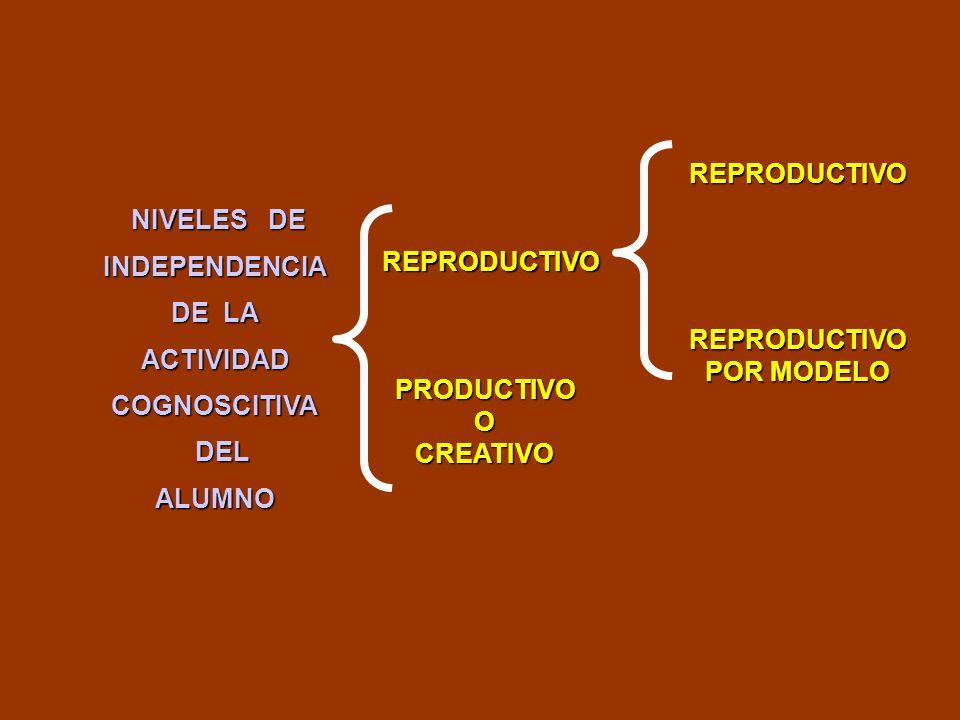 REPRODUCTIVO NIVELES DE. INDEPENDENCIA. DE LA. ACTIVIDAD. COGNOSCITIVA. DEL. ALUMNO. REPRODUCTIVO.