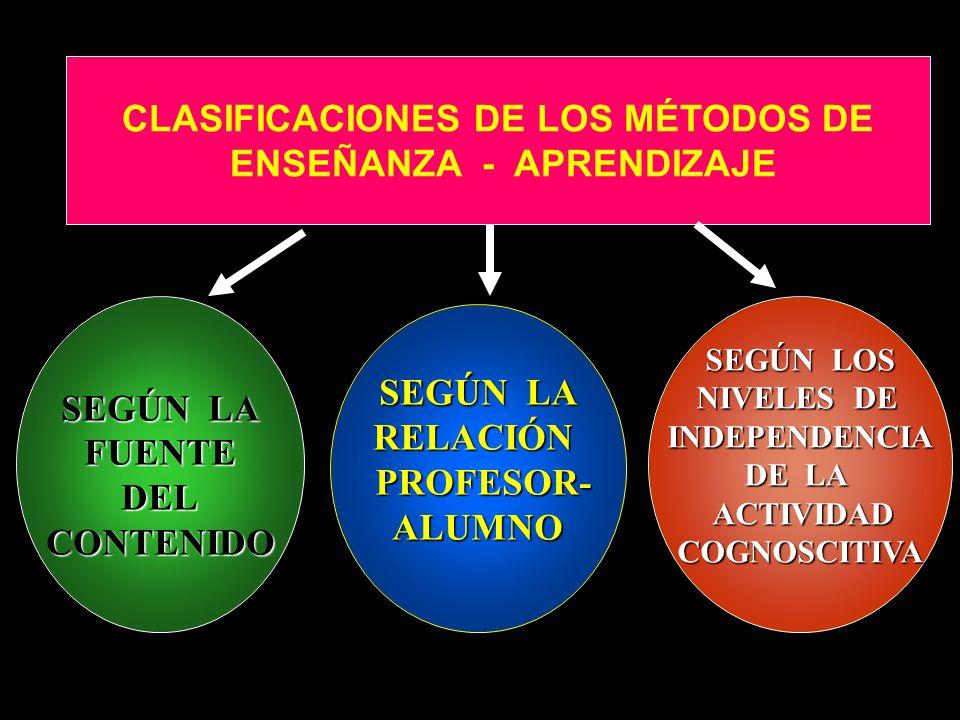 CLASIFICACIONES DE LOS MÉTODOS DE ENSEÑANZA - APRENDIZAJE