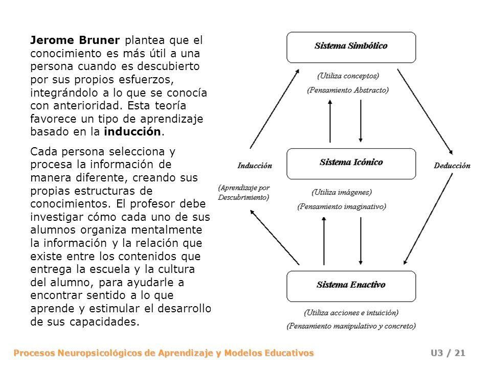Jerome Bruner plantea que el conocimiento es más útil a una persona cuando es descubierto por sus propios esfuerzos, integrándolo a lo que se conocía con anterioridad. Esta teoría favorece un tipo de aprendizaje basado en la inducción.