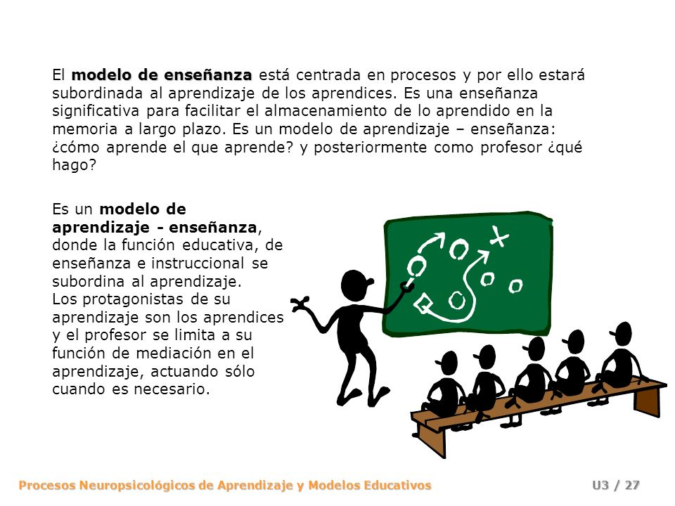 El modelo de enseñanza está centrada en procesos y por ello estará subordinada al aprendizaje de los aprendices. Es una enseñanza significativa para facilitar el almacenamiento de lo aprendido en la memoria a largo plazo. Es un modelo de aprendizaje – enseñanza: ¿cómo aprende el que aprende y posteriormente como profesor ¿qué hago