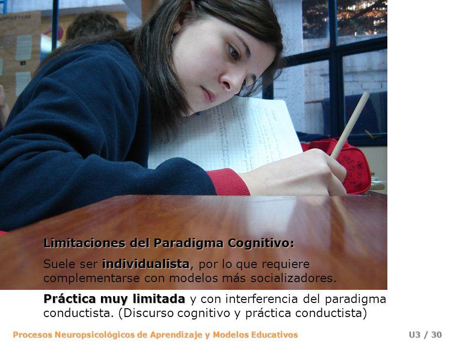 Limitaciones del Paradigma Cognitivo: