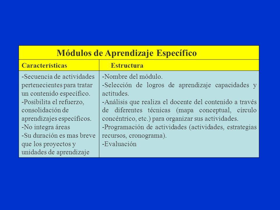 Módulos de Aprendizaje Específico