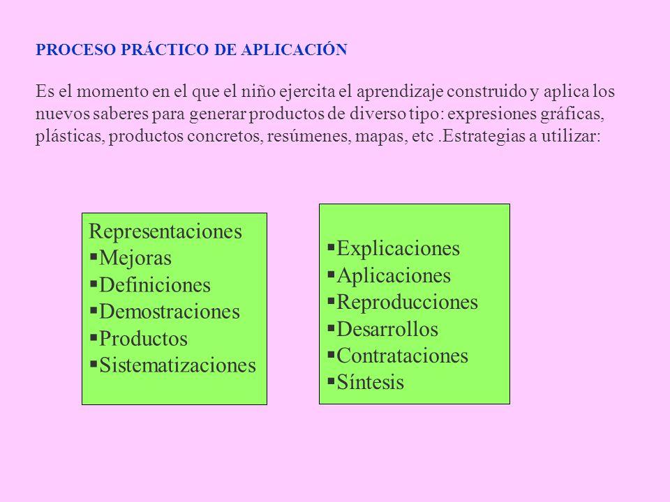 Representaciones Explicaciones Mejoras Aplicaciones Definiciones