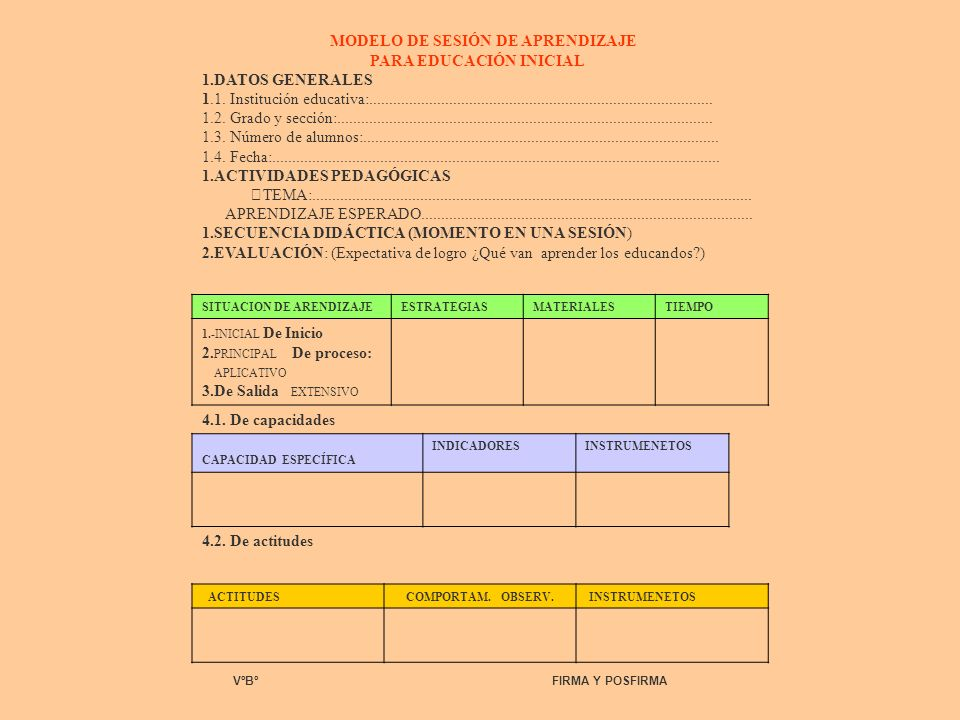 MODELO DE SESIÓN DE APRENDIZAJE PARA EDUCACIÓN INICIAL DATOS GENERALES