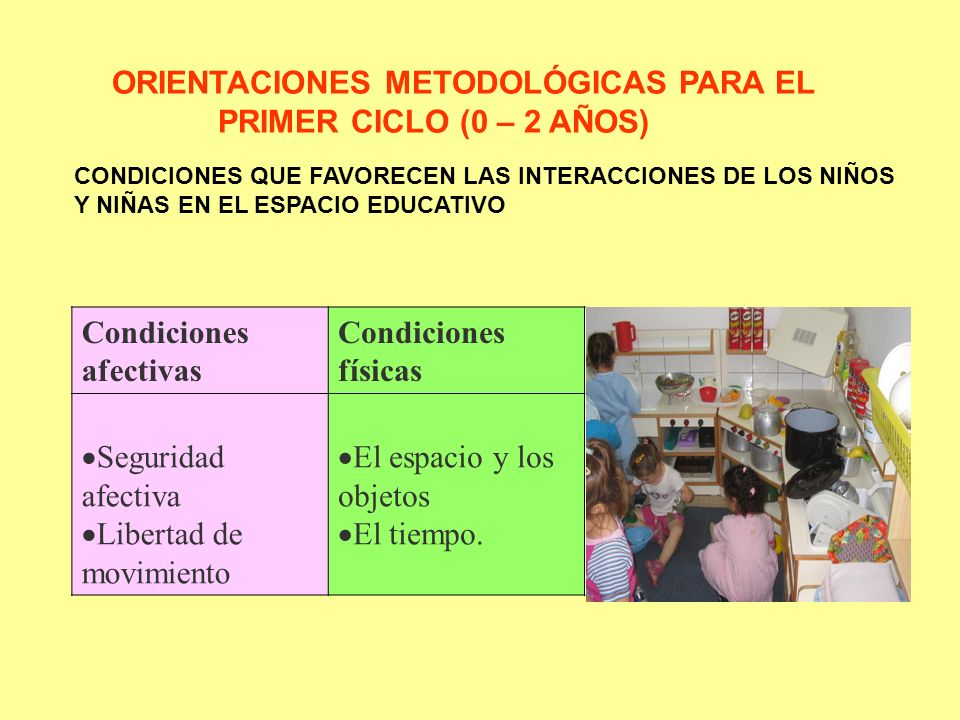 ORIENTACIONES METODOLÓGICAS PARA EL PRIMER CICLO (0 – 2 AÑOS)