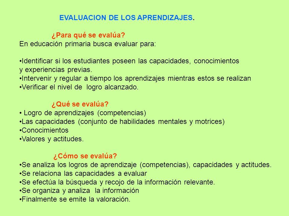 EVALUACION DE LOS APRENDIZAJES.