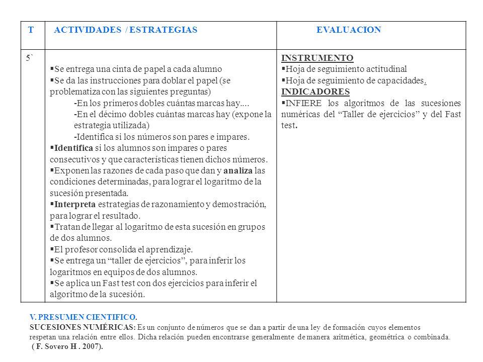 ACTIVIDADES / ESTRATEGIAS EVALUACION