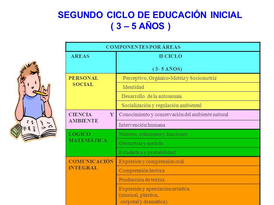SEGUNDO CICLO DE EDUCACIÓN INICIAL ( 3 – 5 AÑOS )