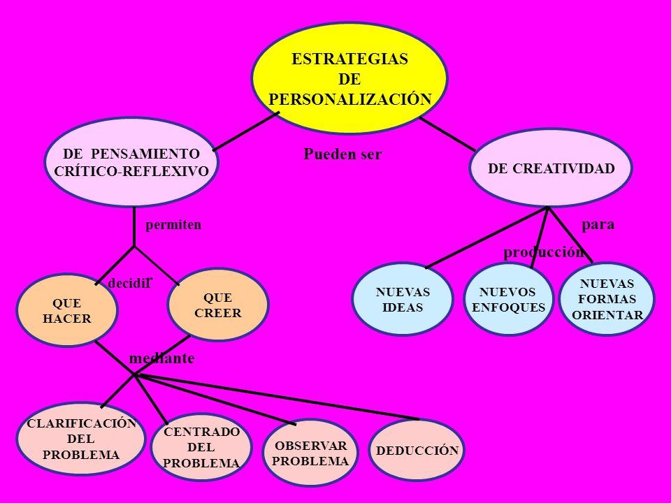 ESTRATEGIAS DE PERSONALIZACIÓN