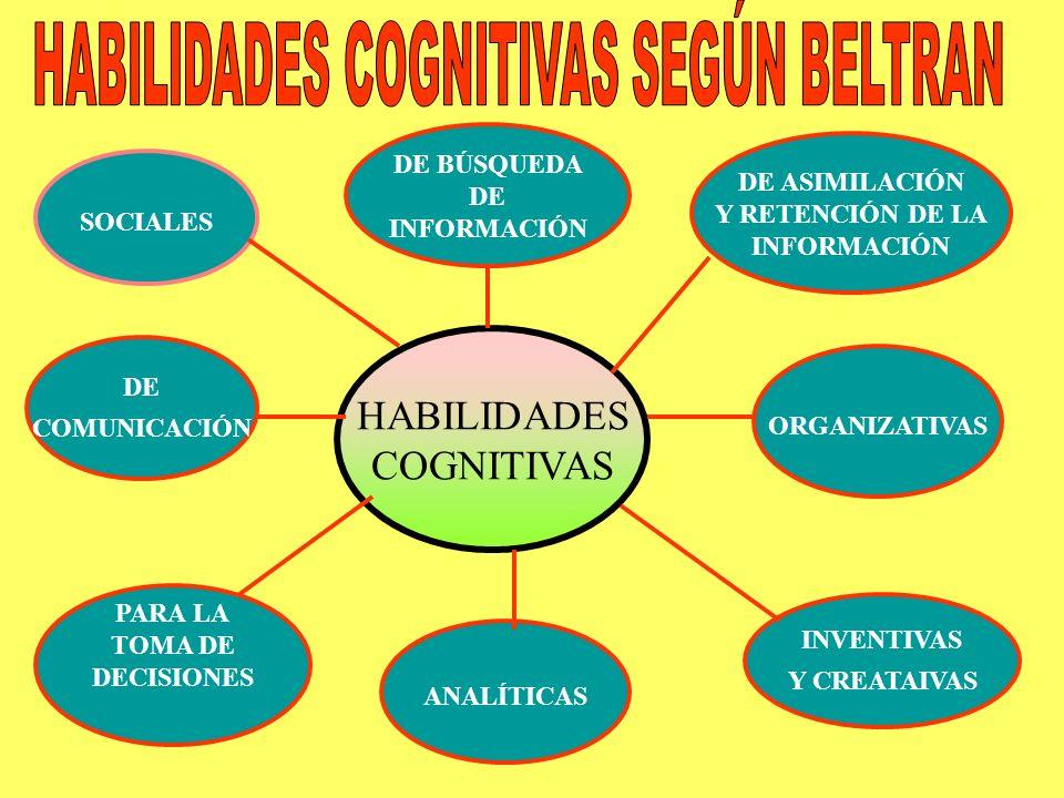 HABILIDADES COGNITIVAS SEGÚN BELTRAN