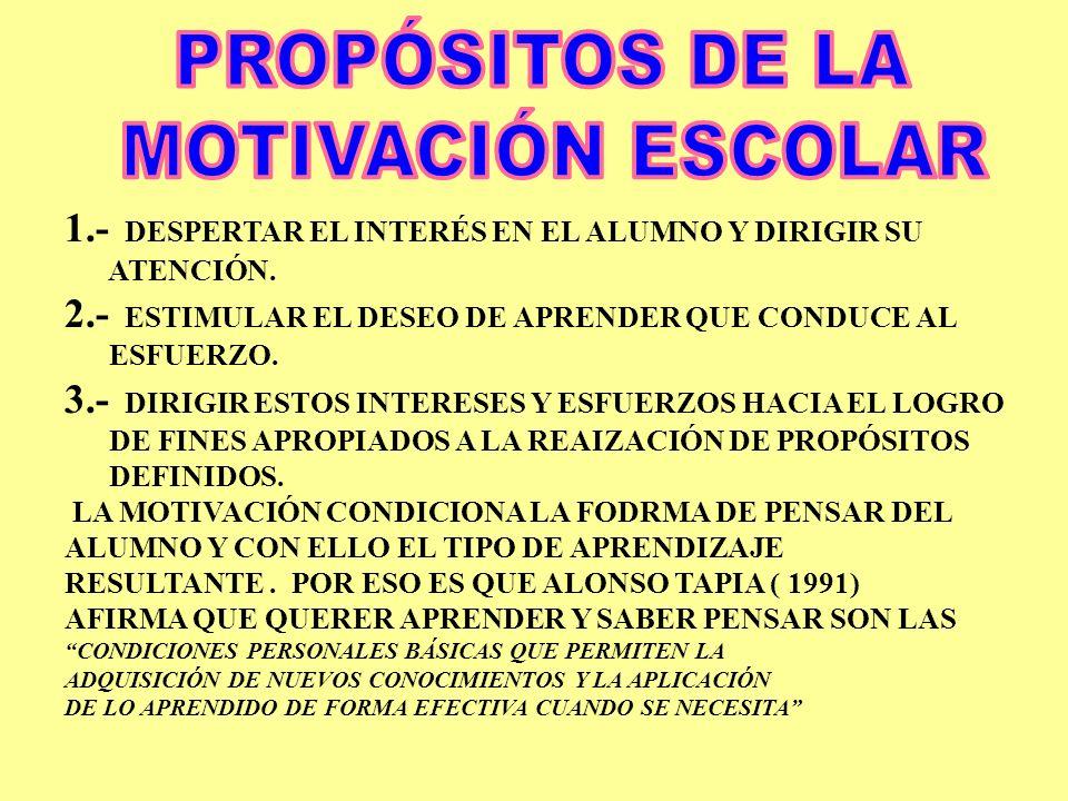 PROPÓSITOS DE LA MOTIVACIÓN ESCOLAR