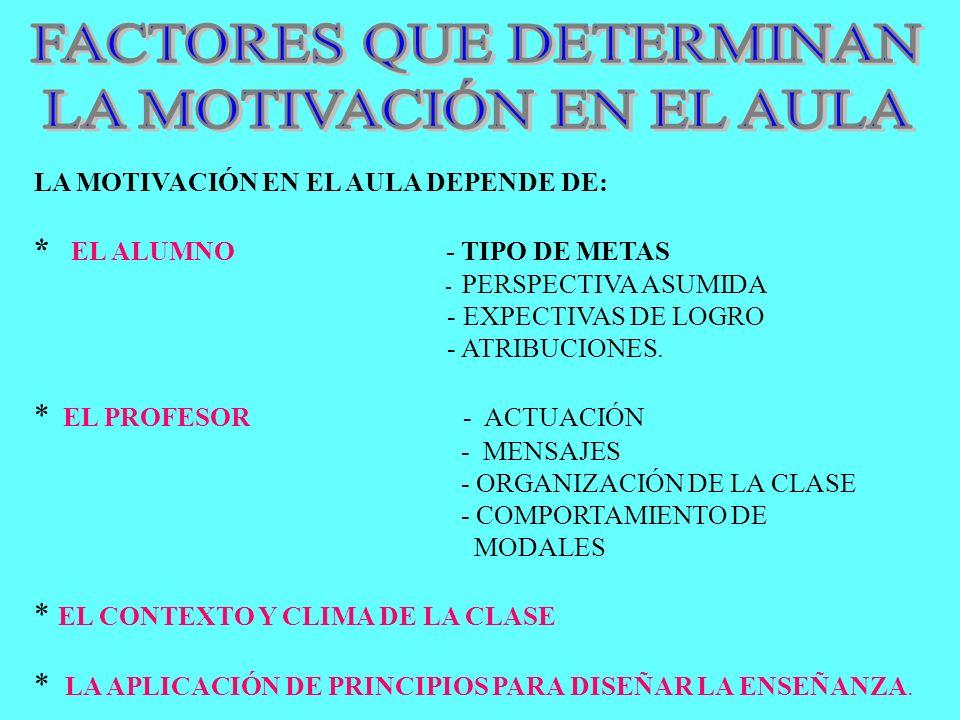 FACTORES QUE DETERMINAN LA MOTIVACIÓN EN EL AULA