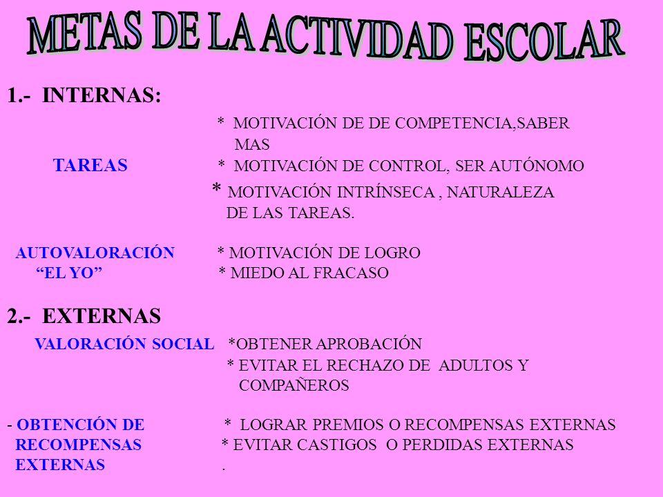 METAS DE LA ACTIVIDAD ESCOLAR