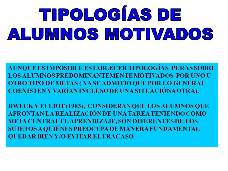 TIPOLOGÍAS DE ALUMNOS MOTIVADOS