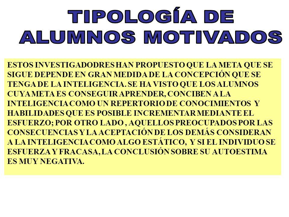 TIPOLOGÍA DE ALUMNOS MOTIVADOS
