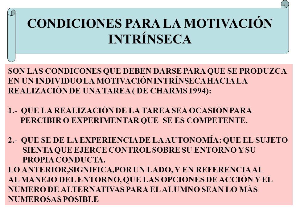 CONDICIONES PARA LA MOTIVACIÓN