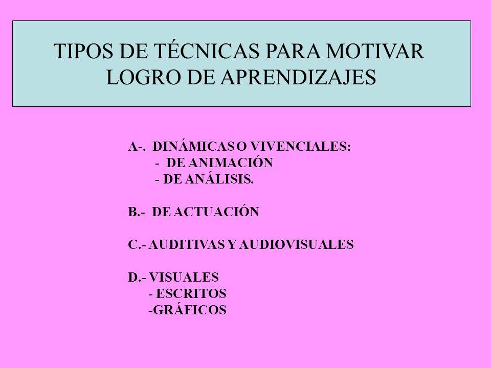 TIPOS DE TÉCNICAS PARA MOTIVAR