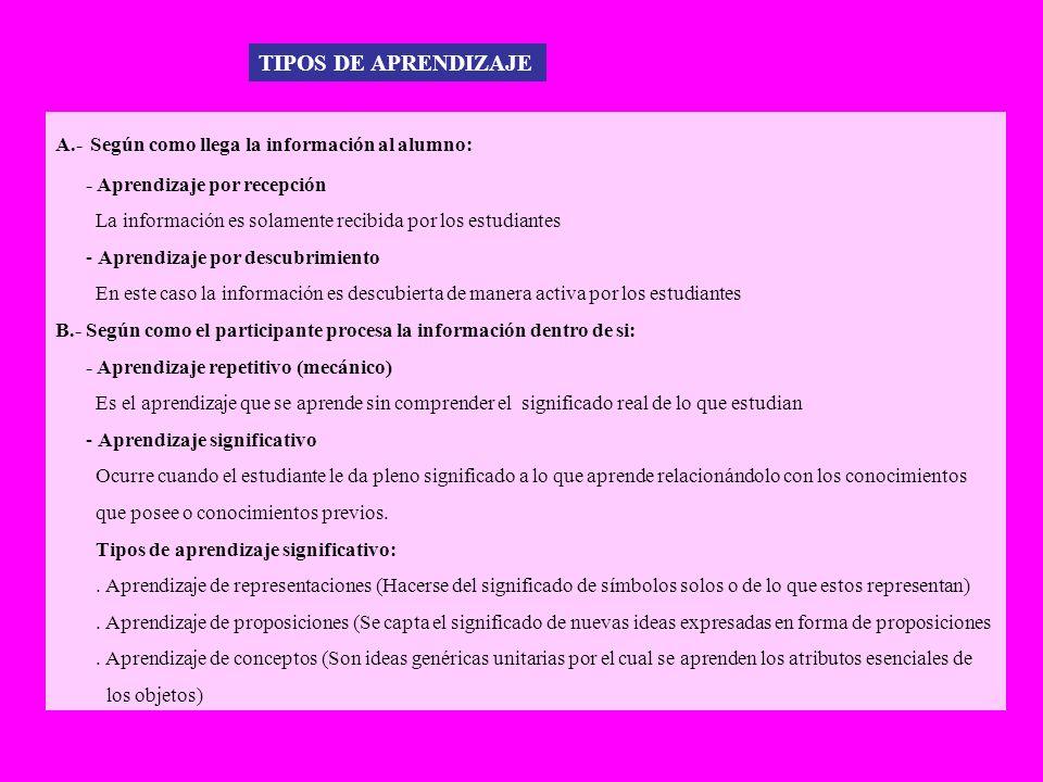 TIPOS DE APRENDIZAJE A.- Según como llega la información al alumno: