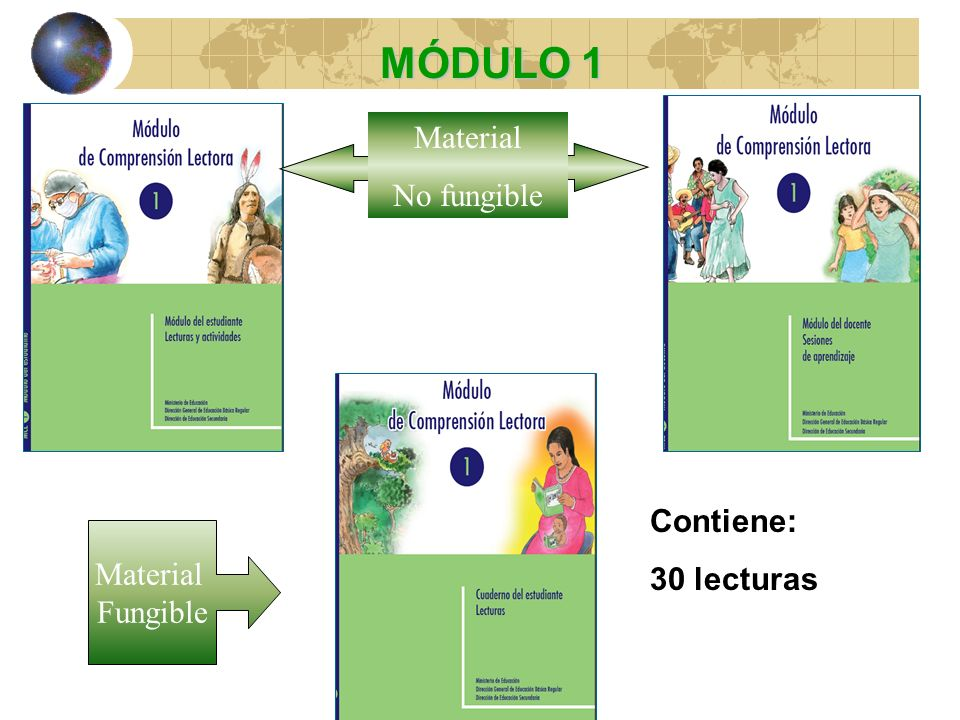 MÓDULO 1 Material No fungible Contiene: 30 lecturas Material Fungible