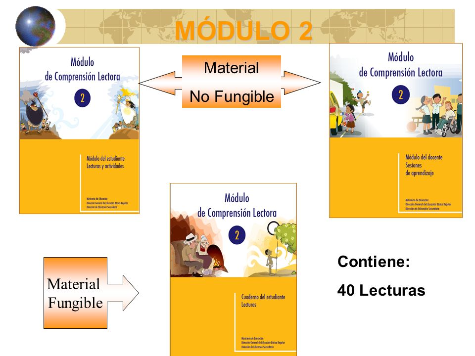 MÓDULO 2 Material No Fungible Contiene: 40 Lecturas Material Fungible