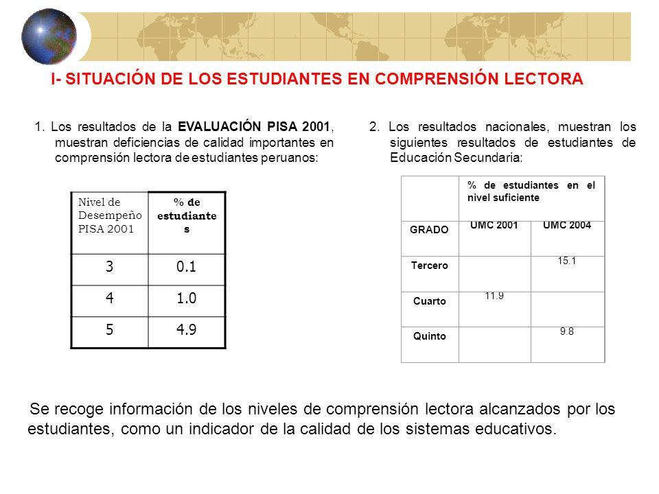 I- SITUACIÓN DE LOS ESTUDIANTES EN COMPRENSIÓN LECTORA